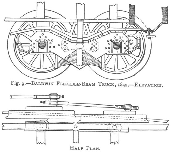 purpose of lead and trailing steam locomotive wheels